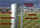 Green PVC Coated Garden Fence, pvc coated diamond wire mesh, Green PVC Coated Chain Link Fencing