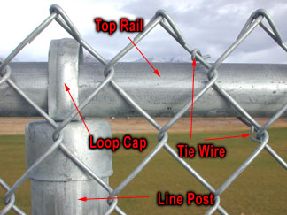 Chain Link Fence Parts Section Two