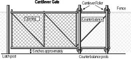 chain link cantilever Gates
