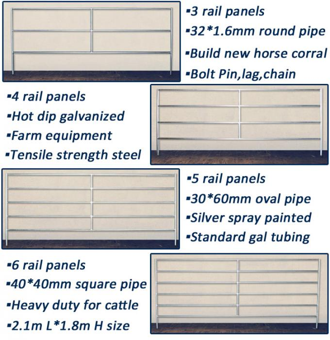 Full Welded Portable Cattle Yard Panel Smooth Surface With Galvanized Foot Plates