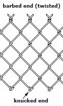 ASTM 392 heavily galvanized chain link fence with accessories zinc mass 366g