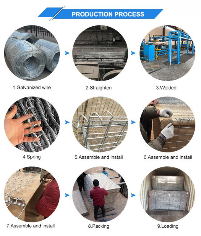 Geotextile Hesco Sand Filled Barriers Mil 7 Sand Filled Hesco Barrier