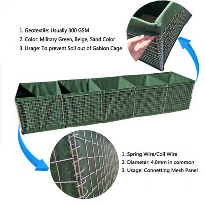 HESCO Concertainer mil 1 Defence Barrier Wall System for Kuwait