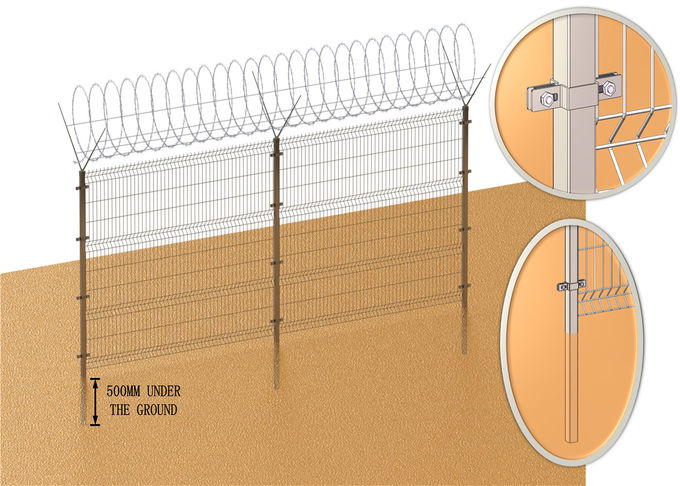 1530MM NYLOFOR 3D wire mesh fence panels RAL 6005 PVC Coated ,and double leaies gates made in china